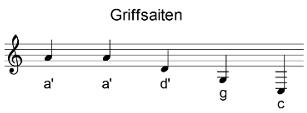 http://musikhaus-sedlmeyr.de/shop/images/zither_griffsaiten.jpg